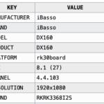iBasso DX160の実機から取得したデバイス情報と全設定項目