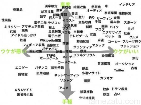 otokouke-syumi