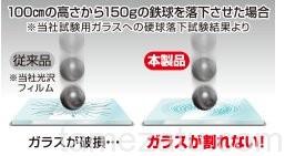 iphone6s-display-guard-film-04