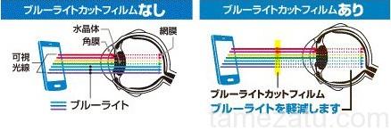 iphone6s-display-guard-film-05