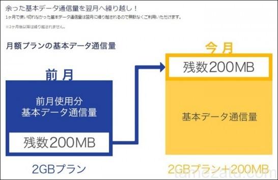 dmm-mobile-kurikoshi