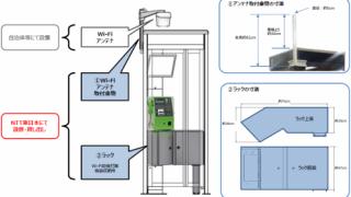 NTTが公衆電話ボックスをWi-Fiスポットとして貸出提供開始!