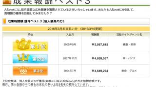 アフィリエイトは大手ASP A8.netがオススメ!高額報酬は個人で600万円も獲得しているという真実