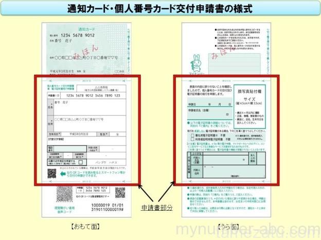 マイナンバーの個人番号カード交付申請をスマホやiPhone、webサイト、証明写真機で行う方法