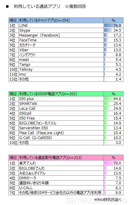 kakuyasu-sim-phone-05