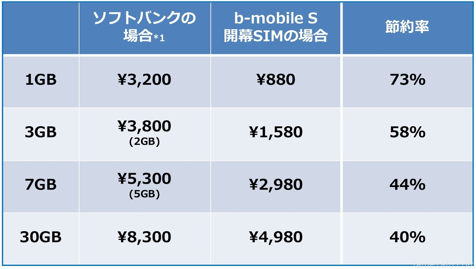 softbank-bmobile-01